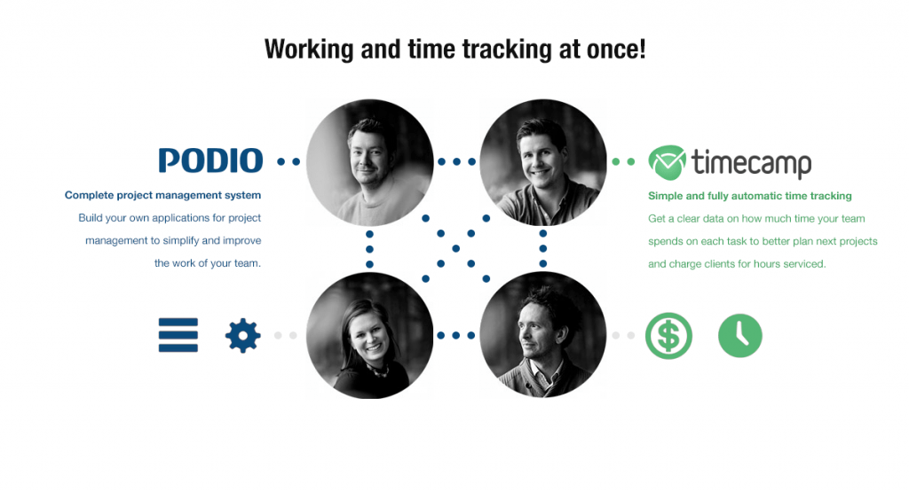 podio timecamp integration graphics