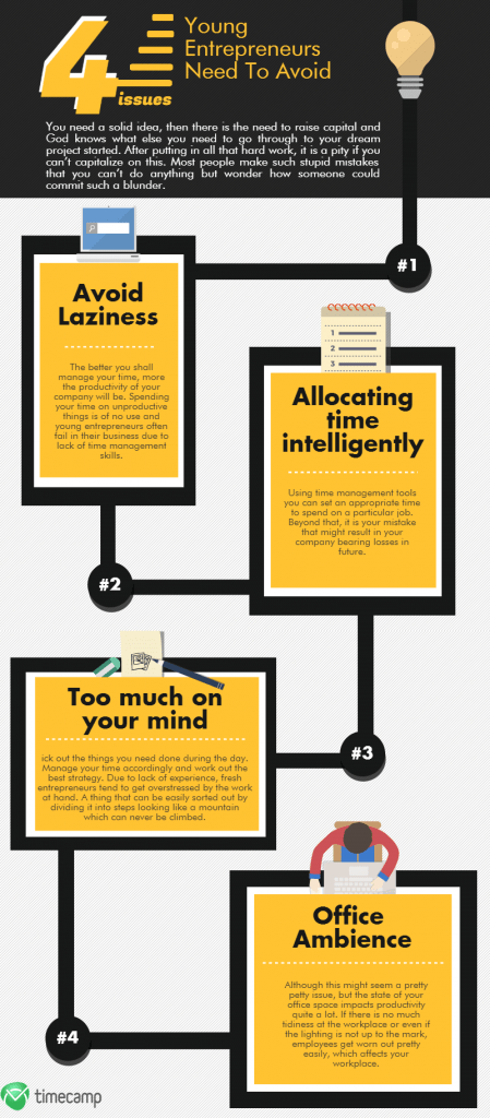 productivity infographics