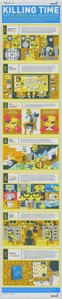 productivity infographics