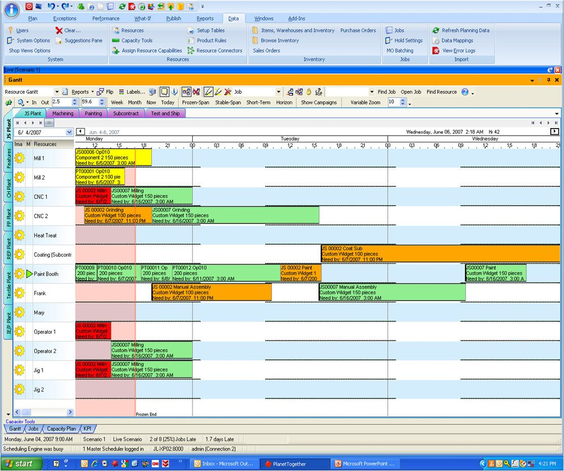 Project Management Tools for Manufacturing