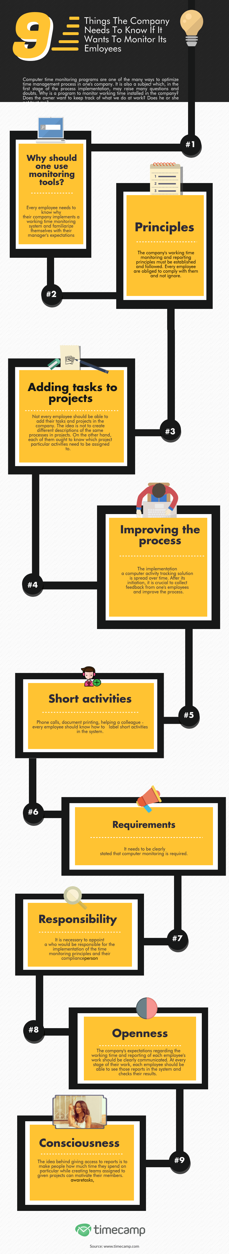 time tracking infographics