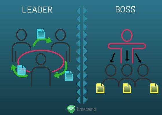 boss-vs-leader-5