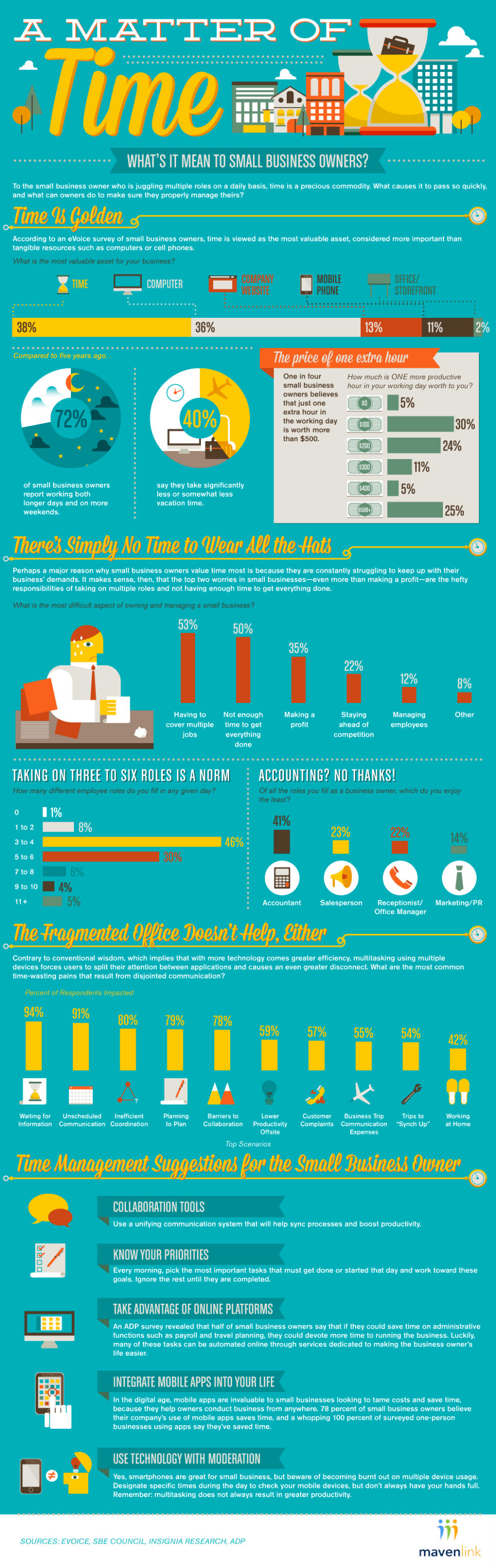 time-management-infographics-2