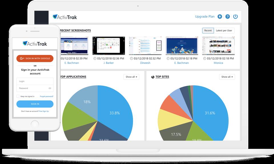 activtrak-employee-monitoring-software