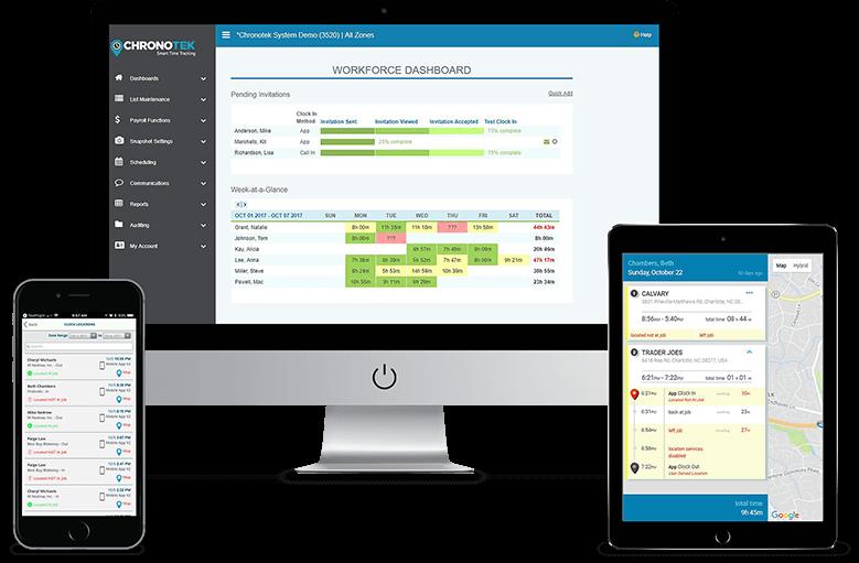 chronotek-employee-tracking-system
