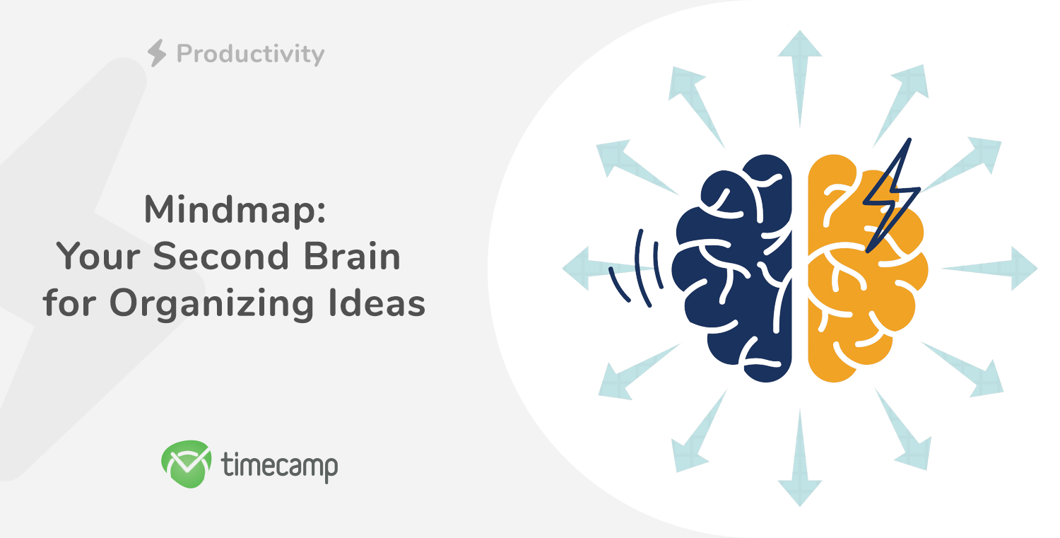 Mindmap – Your Second Brain for Organizing Ideas & The Best Mind Mapping Apps