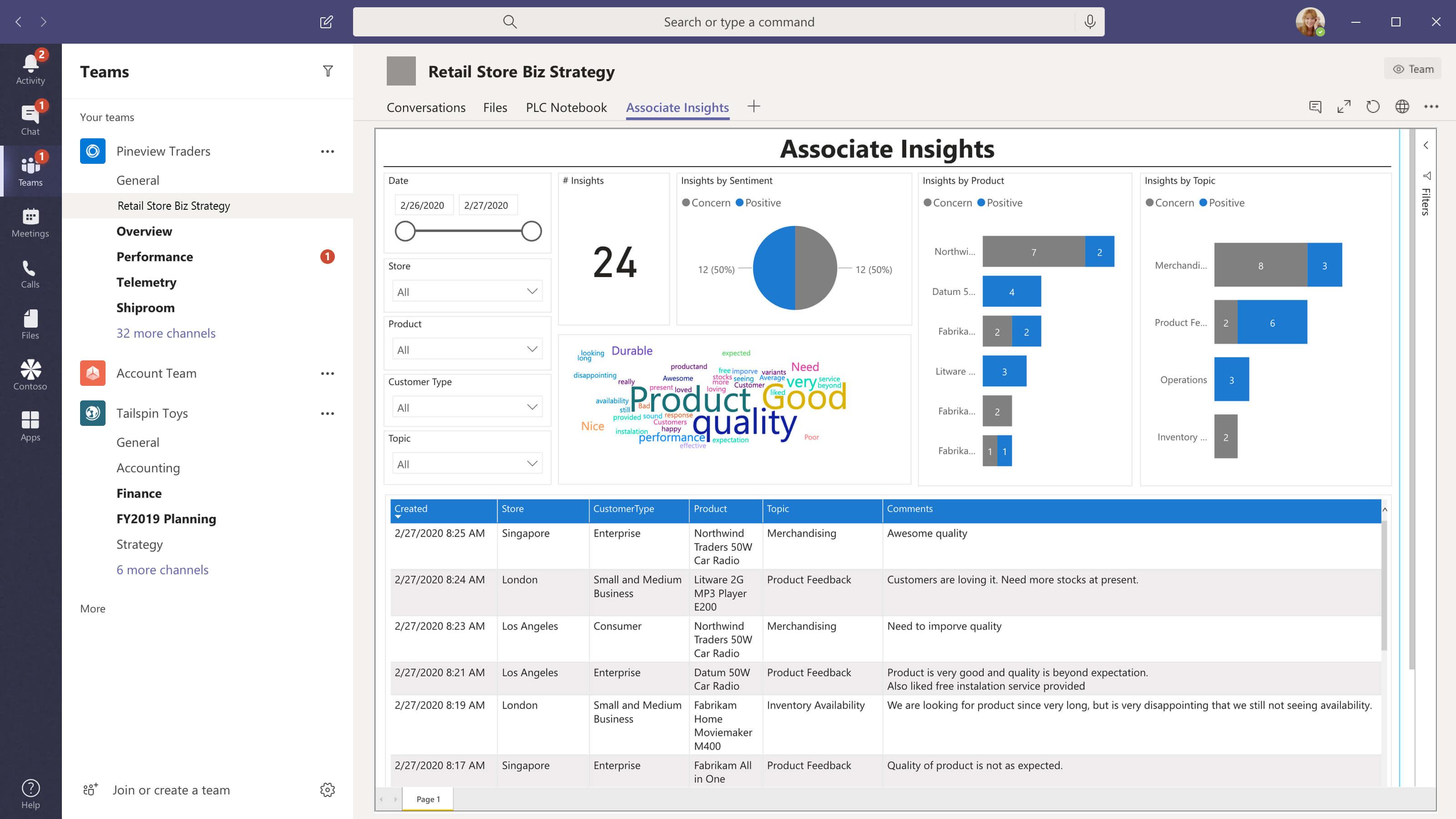 The dashboard of Microsoft Teams